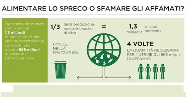 Consumi: si spreca un terzo della produzione cibo del mondo