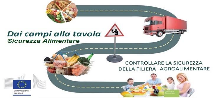 Sicurezza alimentare, italiani attenti ma si fidano delle webstar