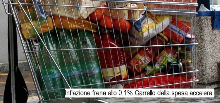 Inflazione frena allo 0,1% – Carrello della spesa accelera