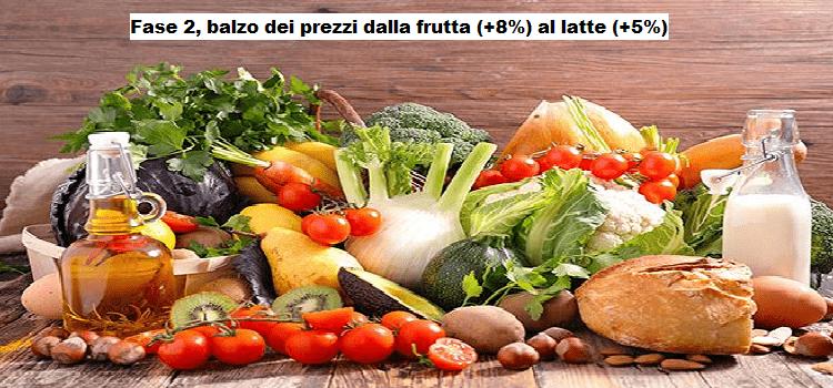 Fase 2, balzo dei prezzi dalla frutta (+8%) al latte (+5%)